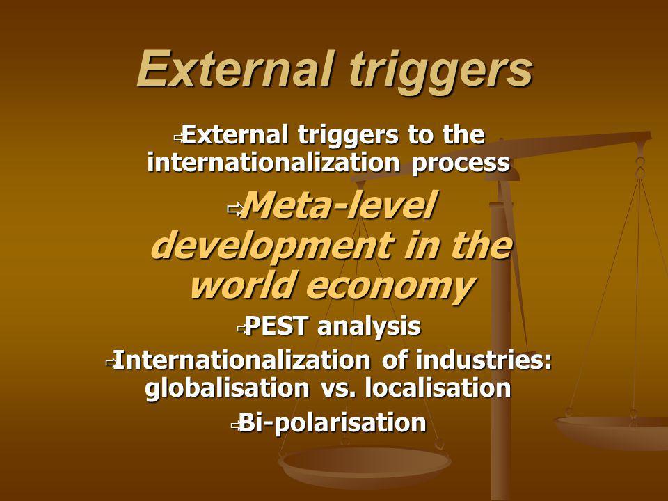 External triggers Meta-level development in the world economy