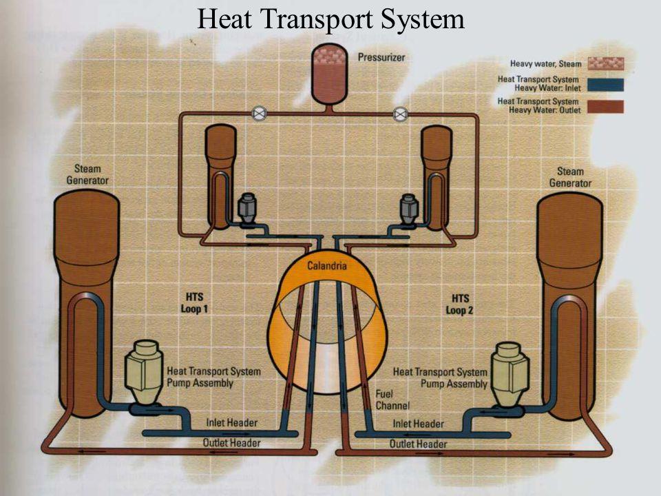 Heat Transport System