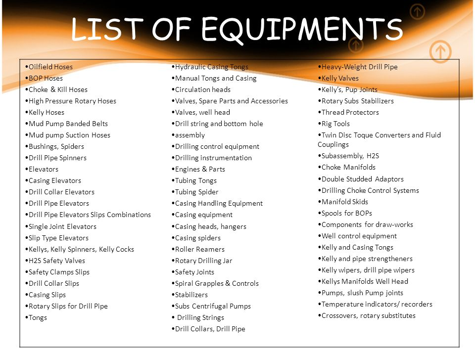 LIST OF EQUIPMENTS Oilfield Hoses BOP Hoses Choke & Kill Hoses