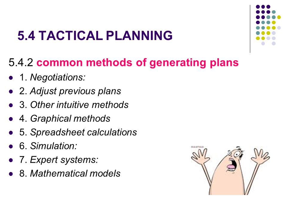 5.4 TACTICAL PLANNING 5.4.2 common methods of generating plans