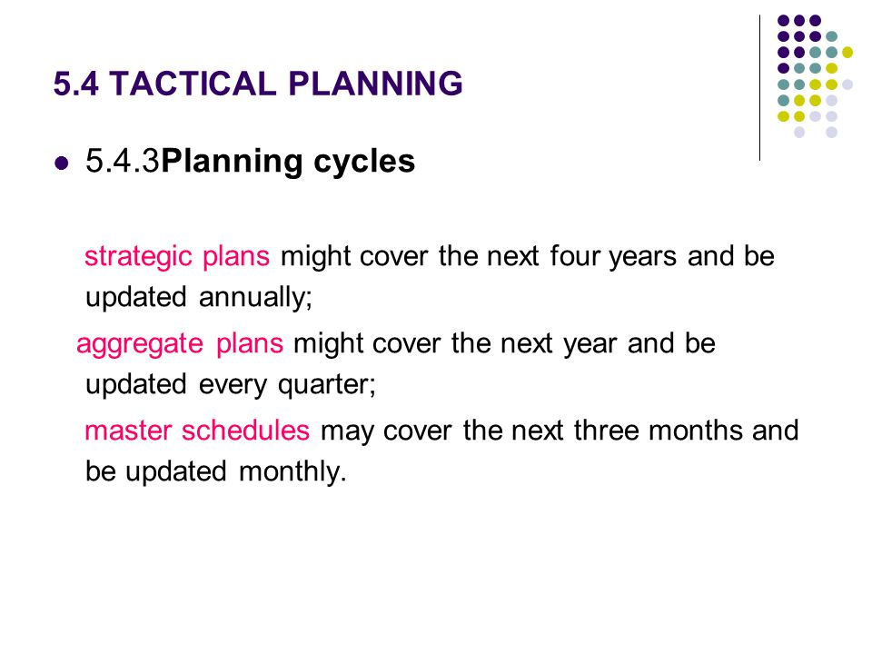 5.4 TACTICAL PLANNING 5.4.3Planning cycles