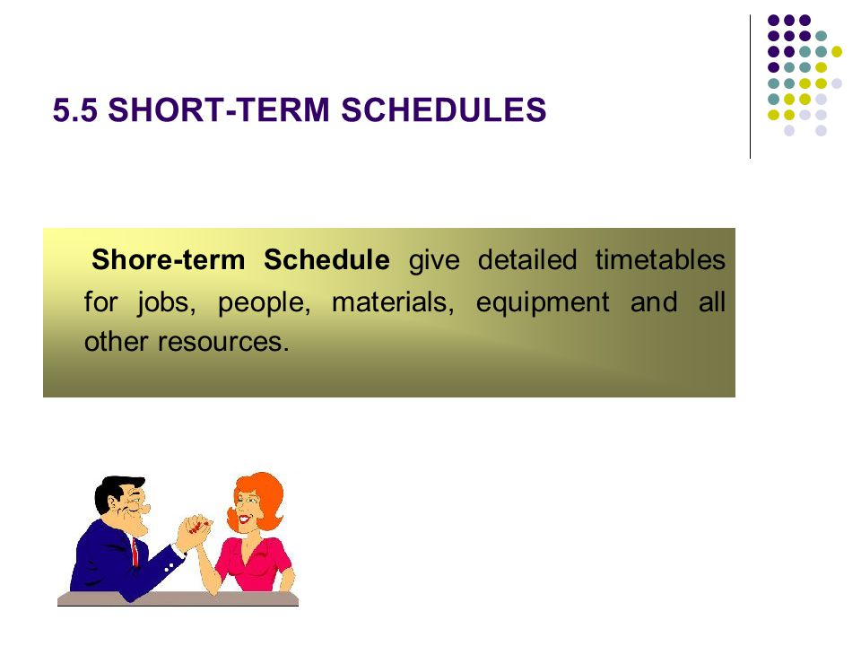 5.5 SHORT-TERM SCHEDULES Shore-term Schedule give detailed timetables for jobs, people, materials, equipment and all other resources.