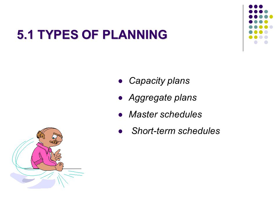 5.1 TYPES OF PLANNING Capacity plans Aggregate plans Master schedules