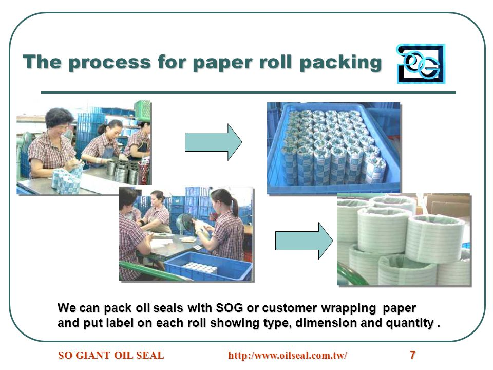 The process for paper roll packing