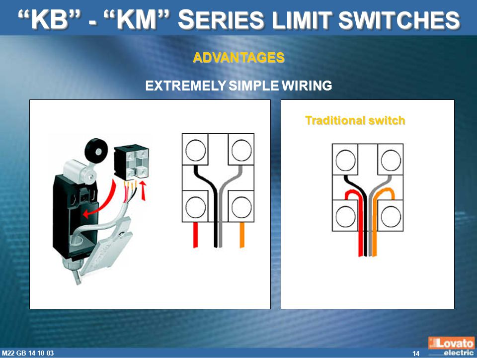 KB - KM SERIES LIMIT SWITCHES EXTREMELY SIMPLE WIRING