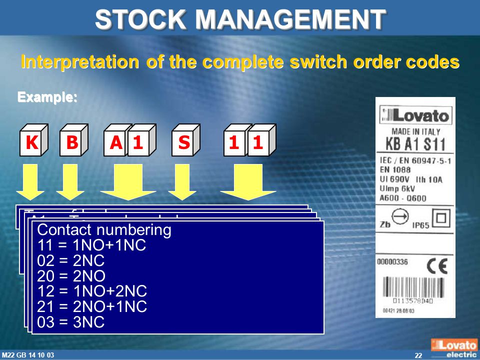 Interpretation of the complete switch order codes