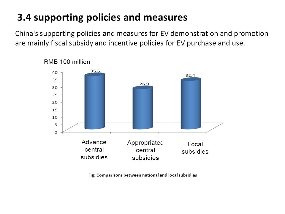 3.4 supporting policies and measures