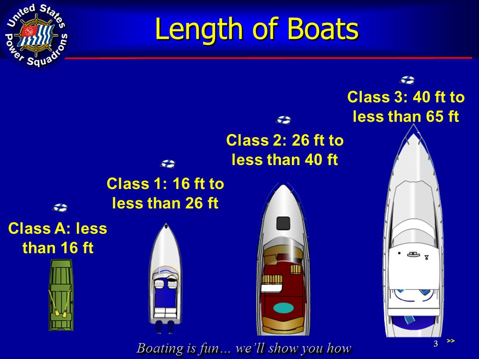 Length of Boats Class 3: 40 ft to less than 65 ft
