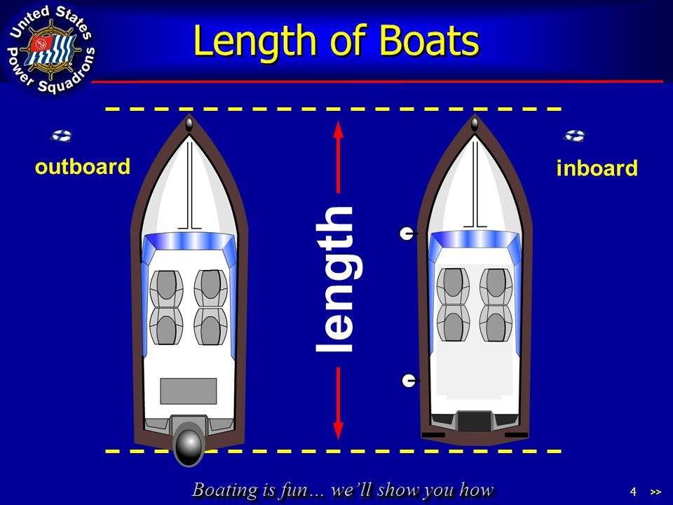 length Length of Boats outboard inboard Length of Boats Paragraph 3