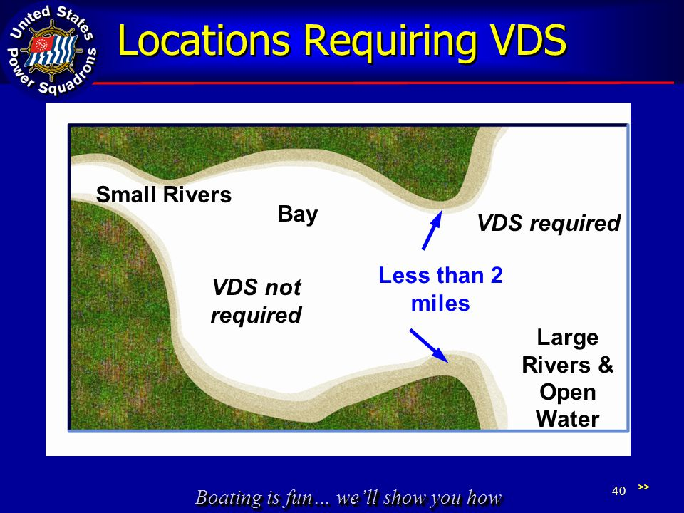 Locations Requiring VDS