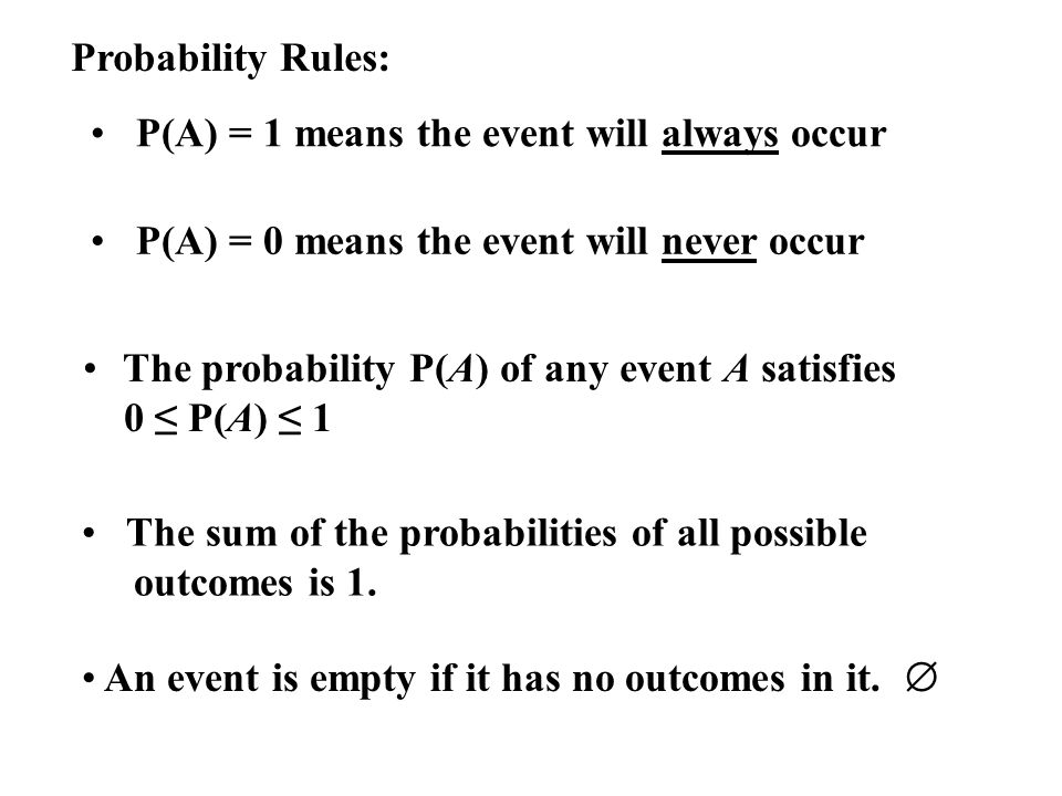 Probability Rules: P(A) = 1 means the event will always occur. P(A) = 0 means the event will never occur.