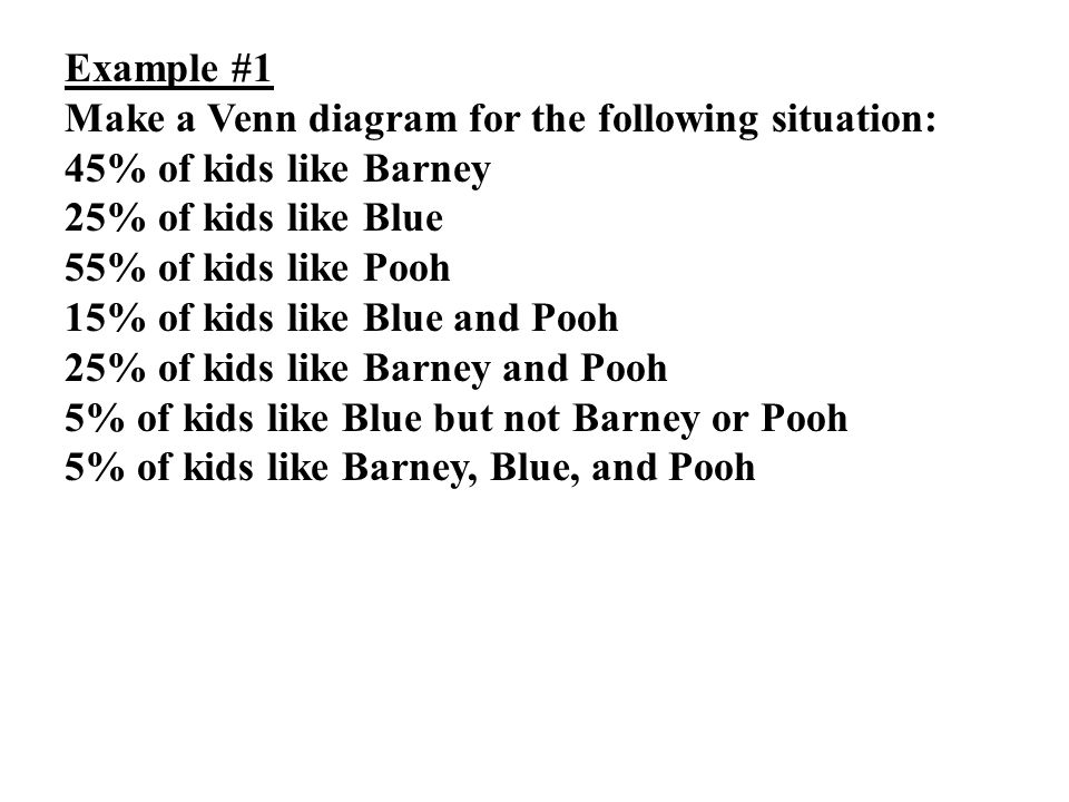 Example #1 Make a Venn diagram for the following situation: 45% of kids like Barney. 25% of kids like Blue.