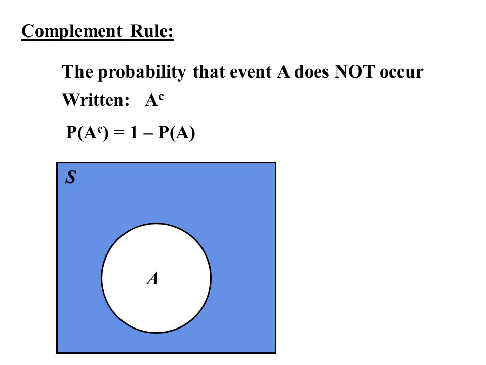 Complement Rule: The probability that event A does NOT occur Written: Ac P(Ac) = 1 – P(A) S A