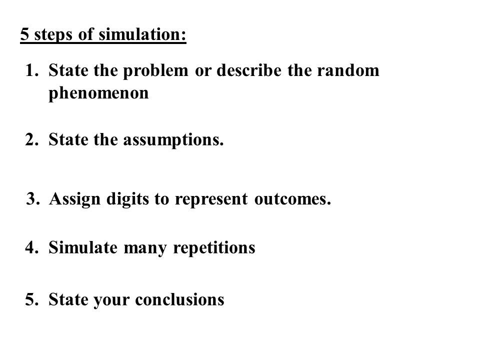 5 steps of simulation: 1. State the problem or describe the random. phenomenon. 2. State the assumptions.