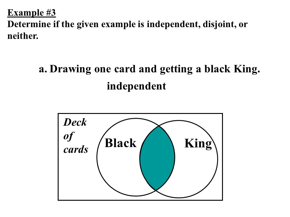 Black King Drawing one card and getting a black King. independent