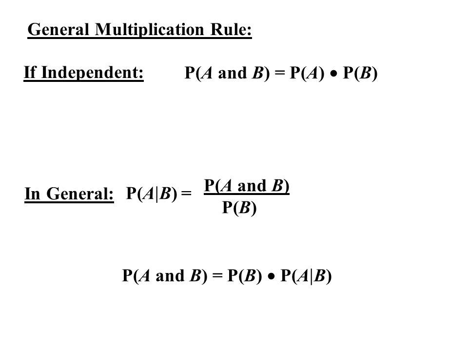 General Multiplication Rule: