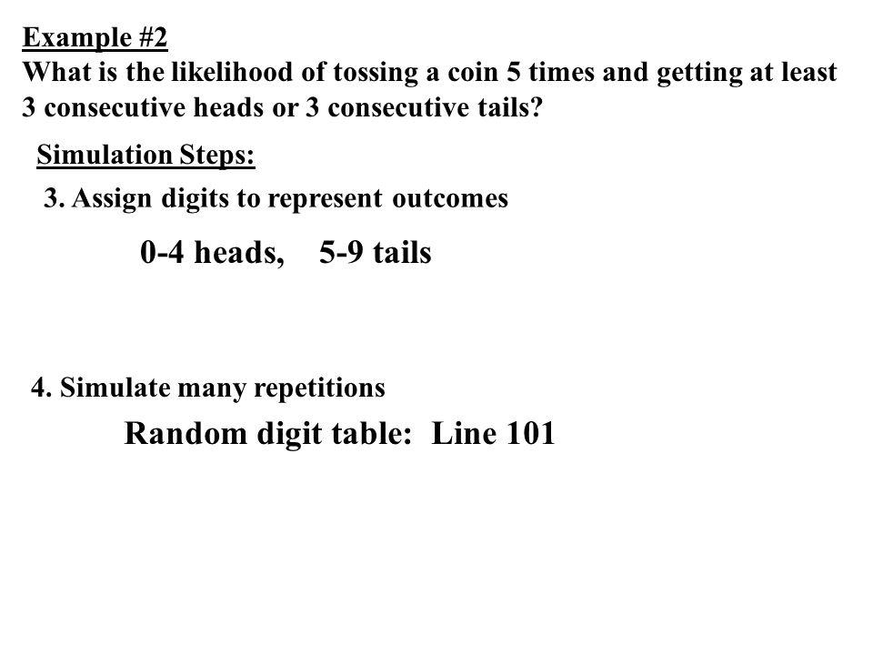 Random digit table: Line 101