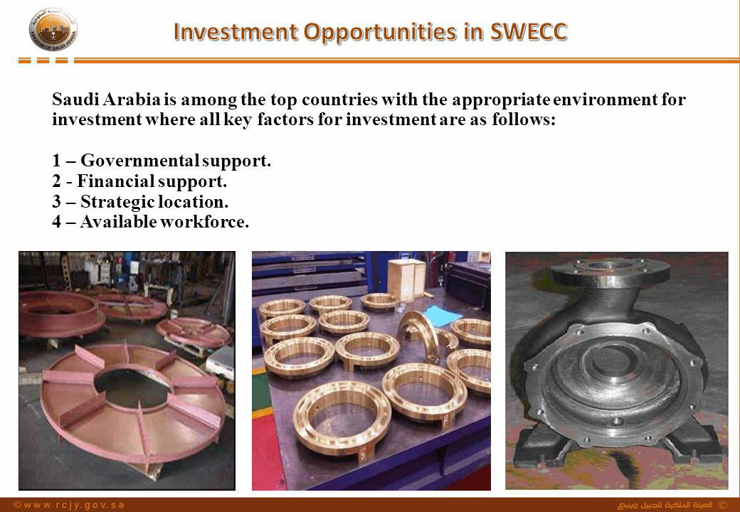 Investment Opportunities in SWECC