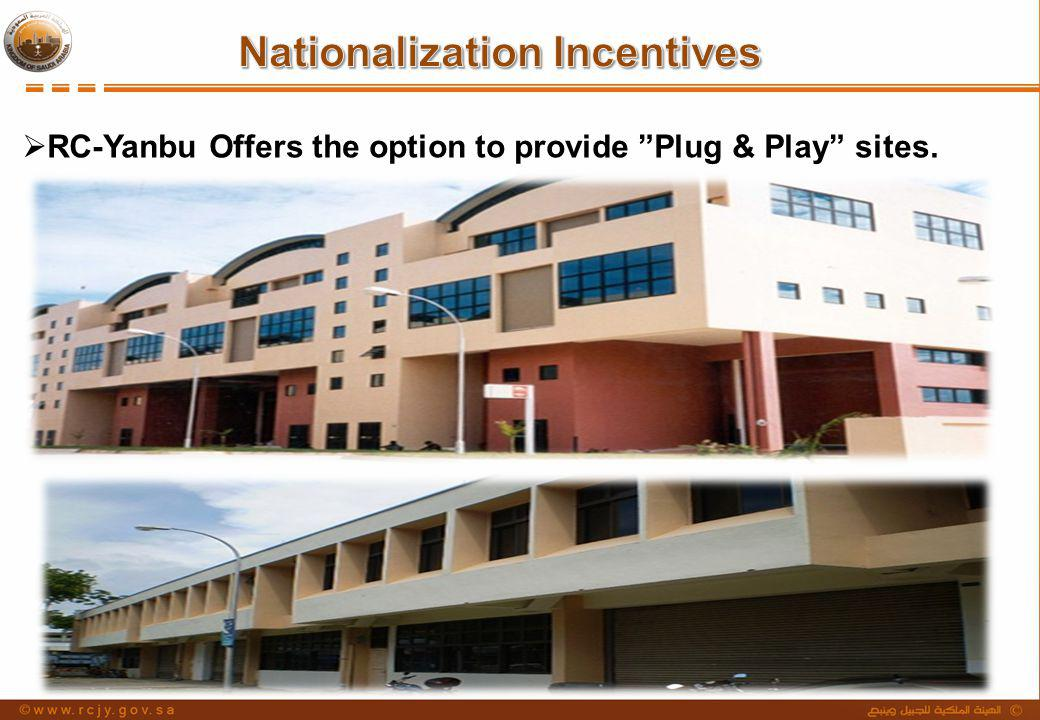 Nationalization Incentives