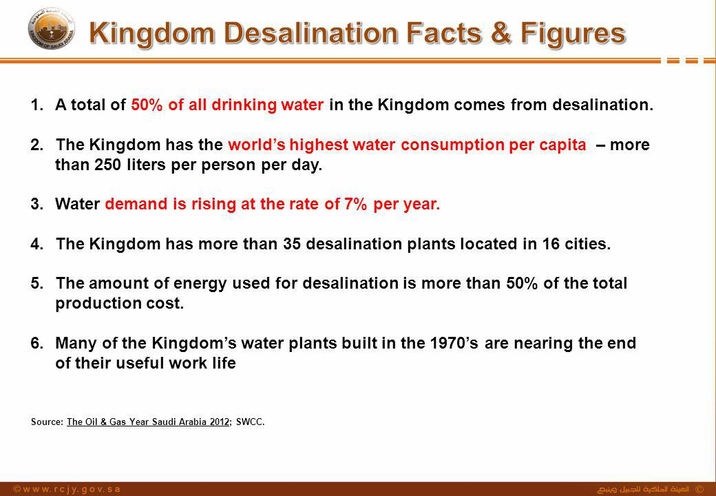Kingdom Desalination Facts & Figures