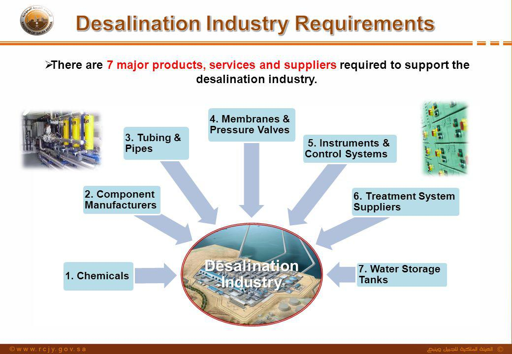 Desalination Industry Requirements