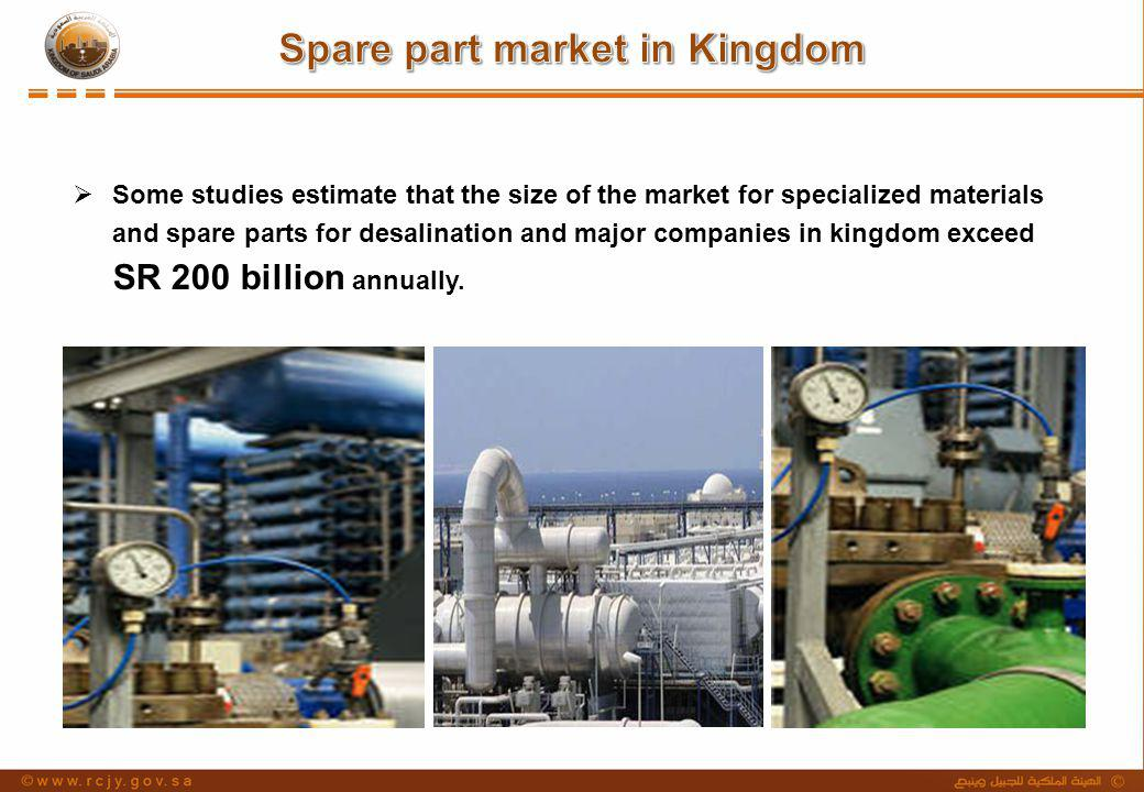 Spare part market in Kingdom