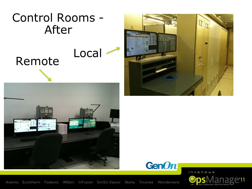 Control Rooms - After Local Remote