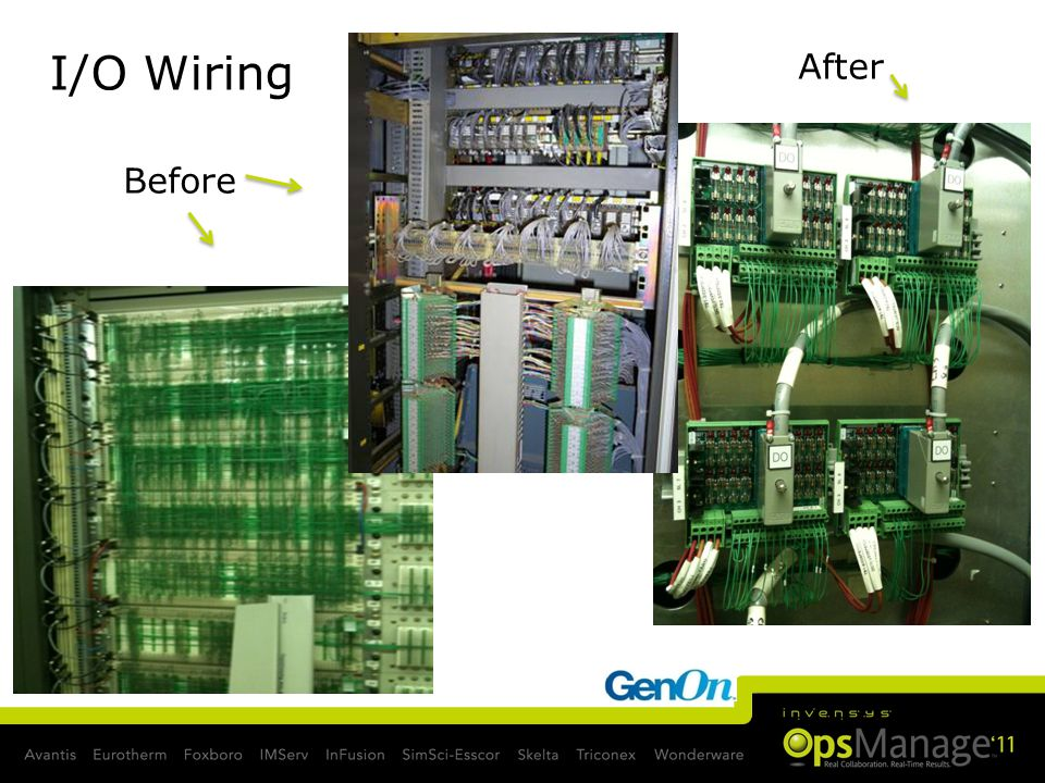 After I/O Wiring Before
