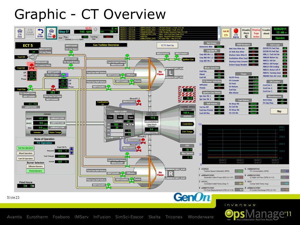 Graphic - CT Overview
