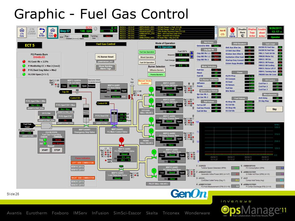 Graphic - Fuel Gas Control