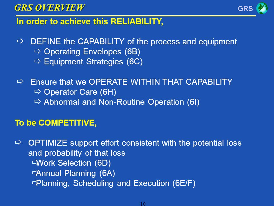 GRS OVERVIEW In order to achieve this RELIABILITY,