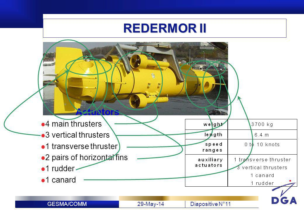 REDERMOR II Actuators 4 main thrusters 3 vertical thrusters