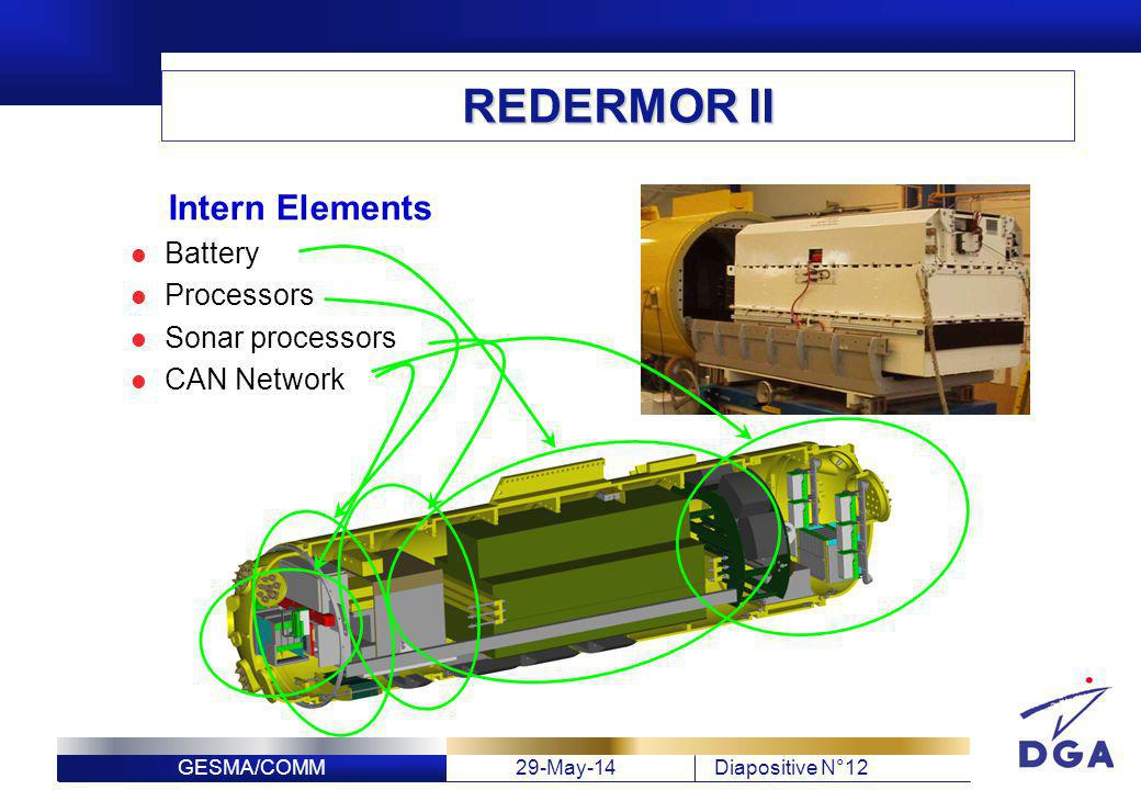 REDERMOR II Intern Elements Battery Processors Sonar processors