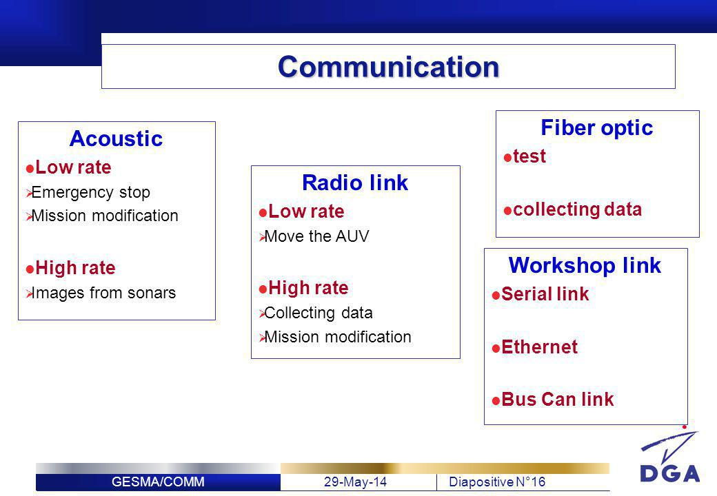 Communication Fiber optic Acoustic Radio link Workshop link test