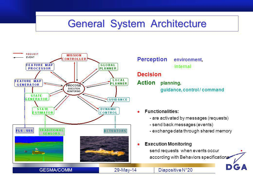 General System Architecture