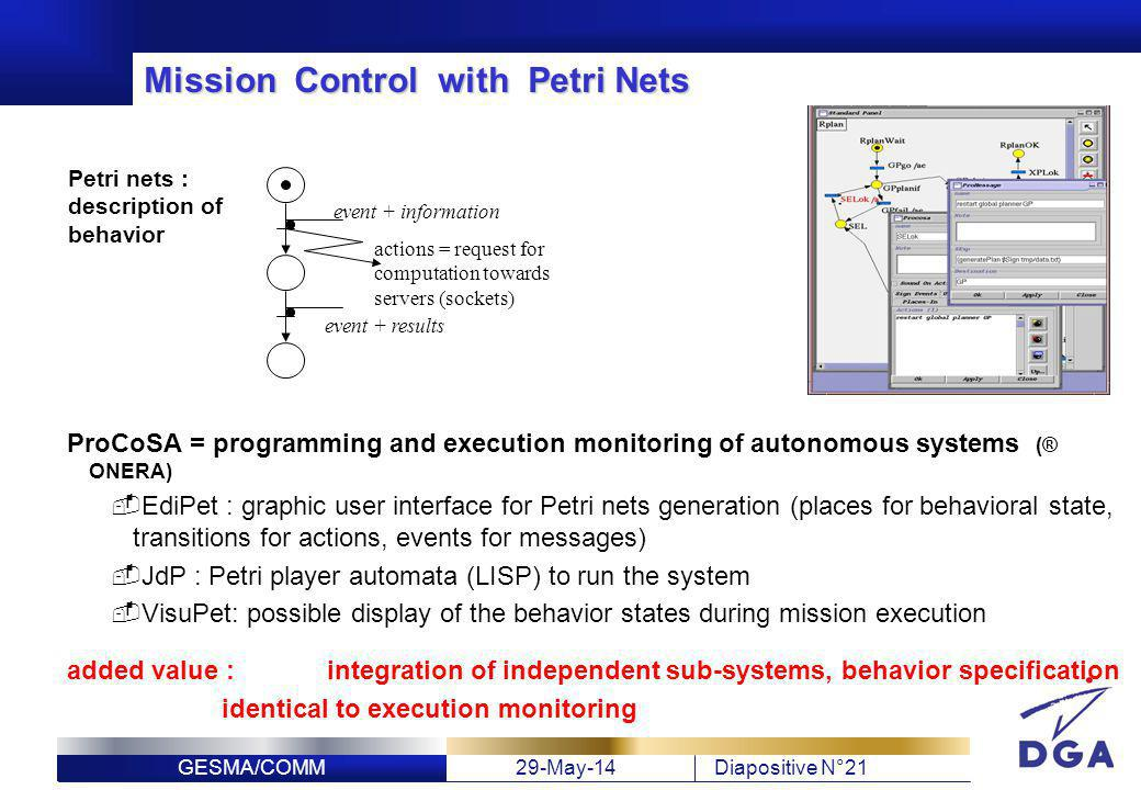 Mission Control with Petri Nets