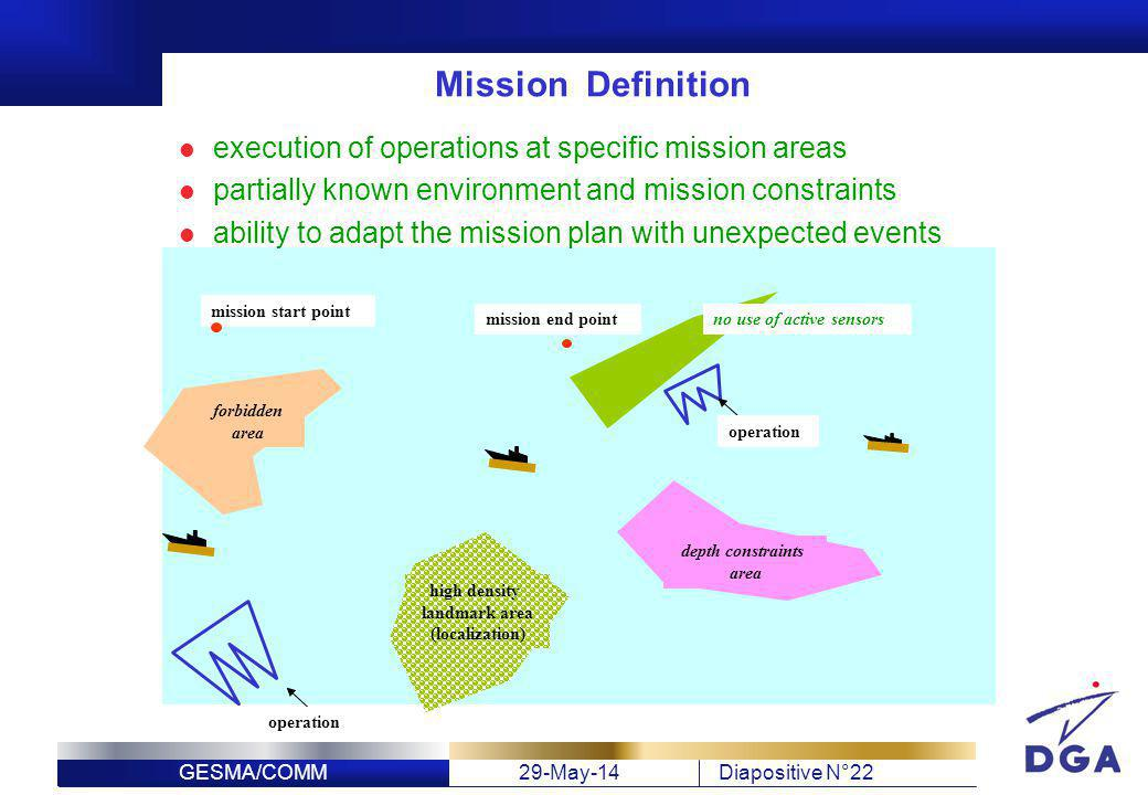 Mission Definition execution of operations at specific mission areas