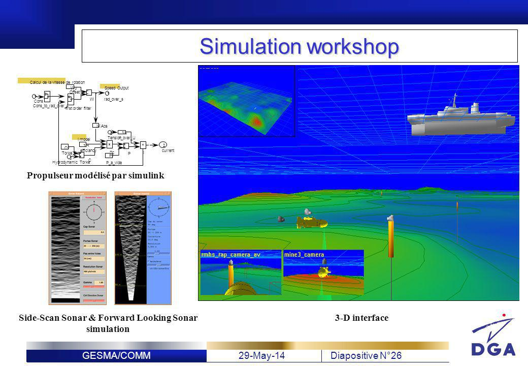 Side-Scan Sonar & Forward Looking Sonar