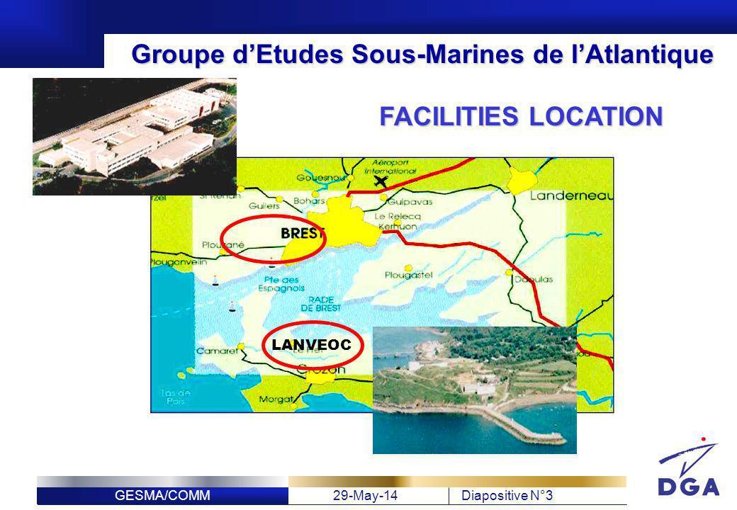 Groupe d'Etudes Sous-Marines de l'Atlantique