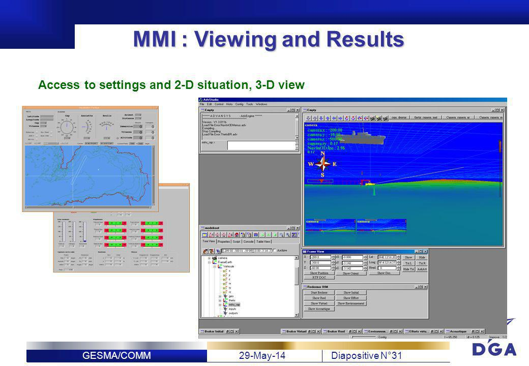MMI : Viewing and Results