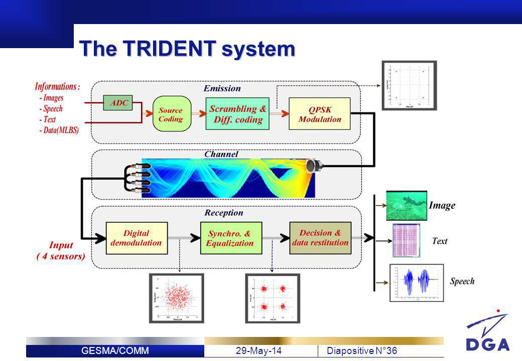 The TRIDENT system