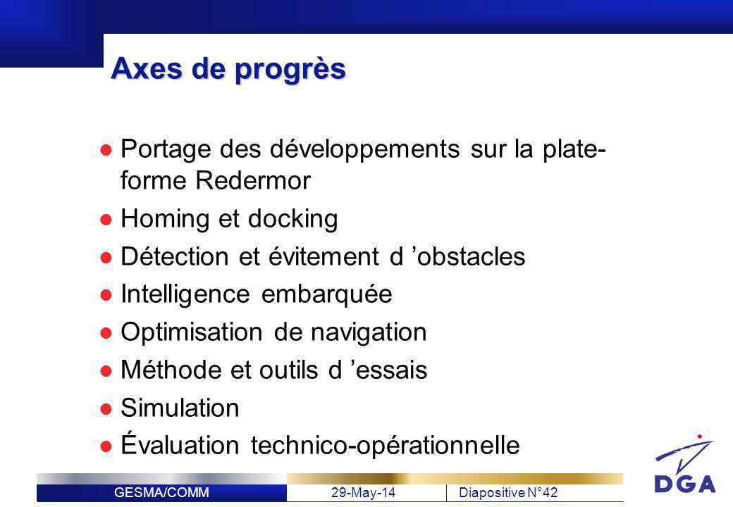 Axes de progrès Portage des développements sur la plate-forme Redermor
