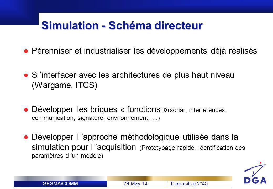 Simulation - Schéma directeur