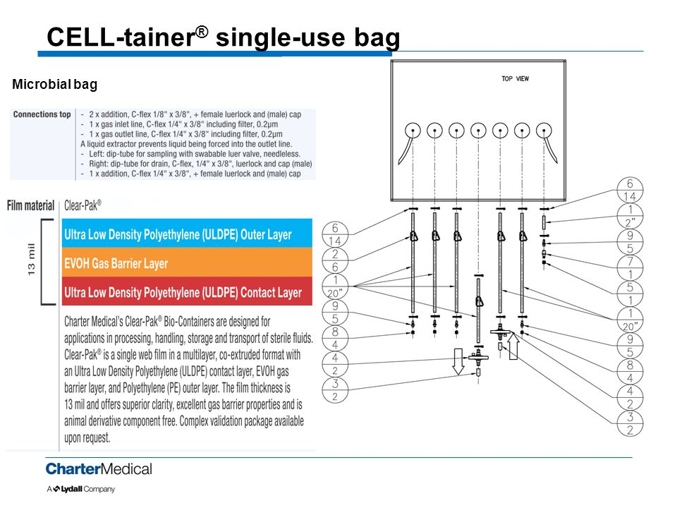 CELL-tainer® single-use bag