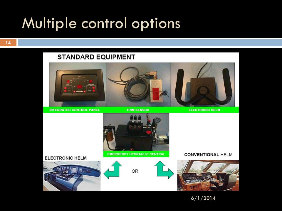 Multiple control options