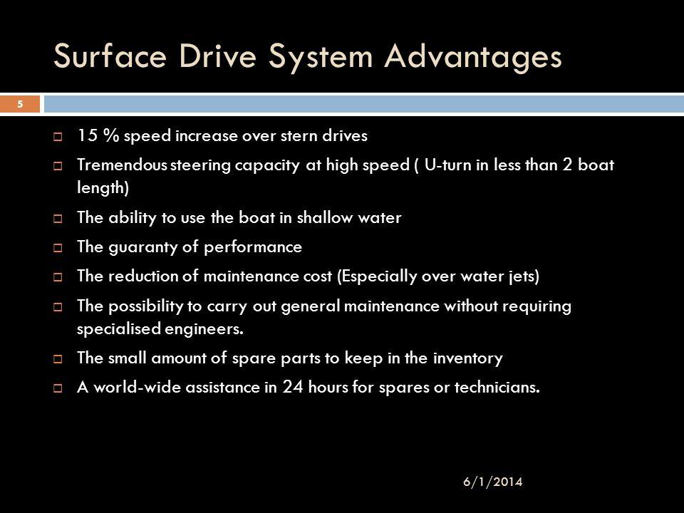 Surface Drive System Advantages