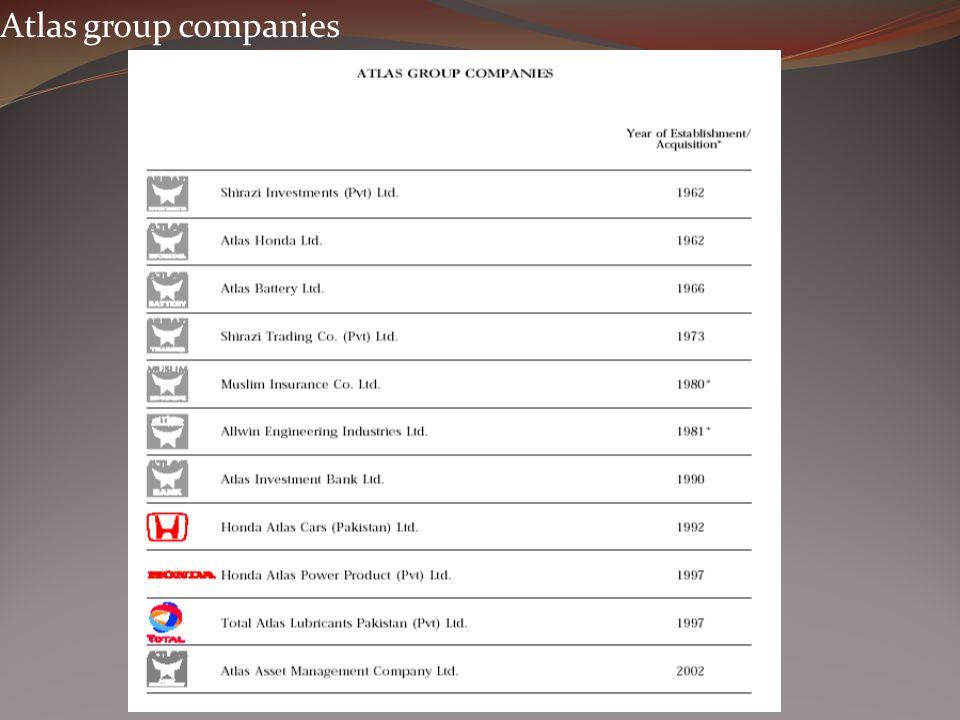 Atlas group companies