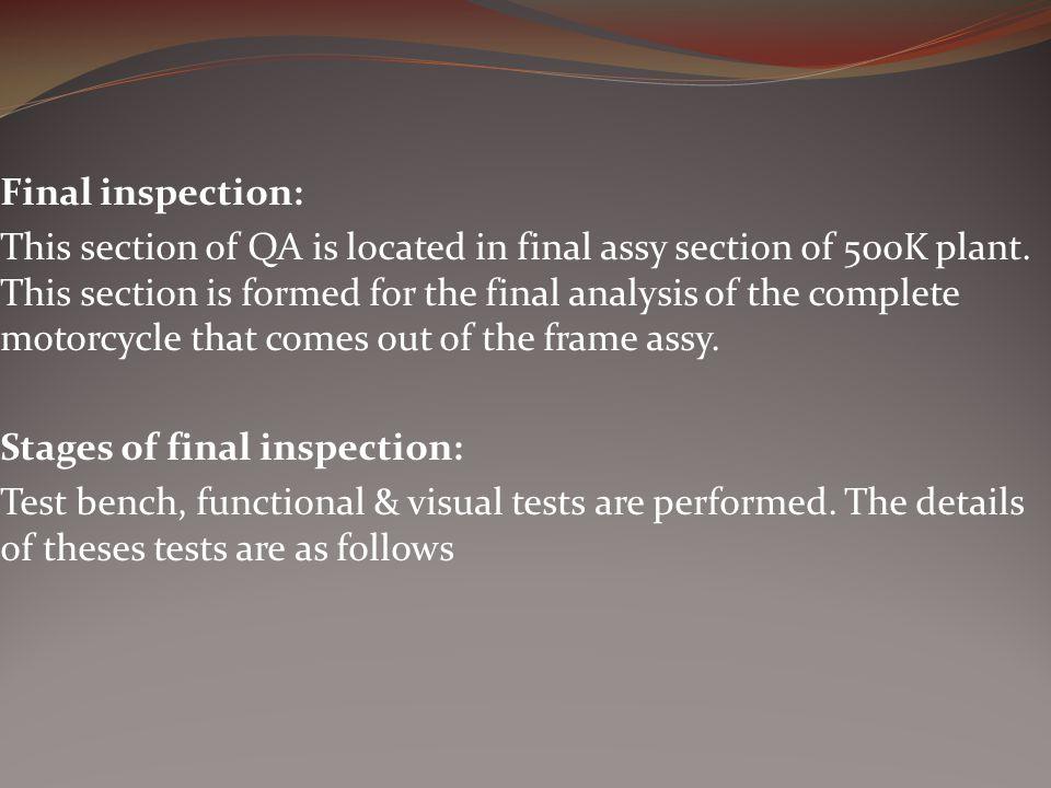 Final inspection: