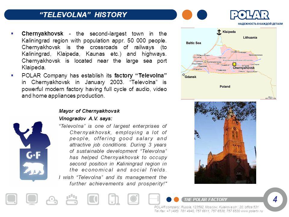 TELEVOLNA HISTORY