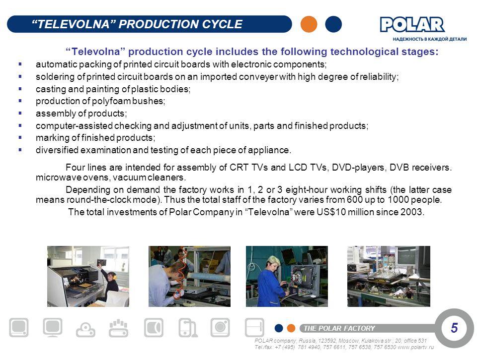 TELEVOLNA PRODUCTION CYCLE